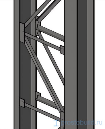 Двухветвевые металлические колонны