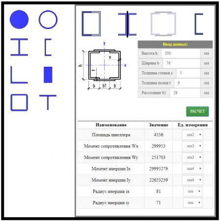 Расчет геометрических характеристик: момент инерции, момент сопротивления, радиус инерции, площадь
