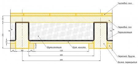 Пример расчета деревянного перекрытия