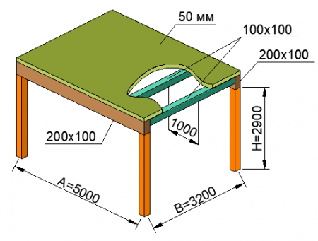 Пример расчета деревянной стойки для беседки